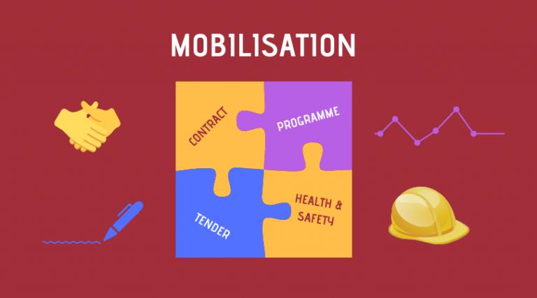 4.5: Mobilisation | Darkin Architects